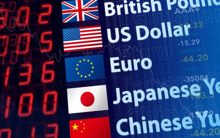 Foreign Exchange Money Markets And